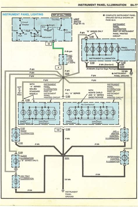 proton wira fuse box diagram 28 wiring diagram images