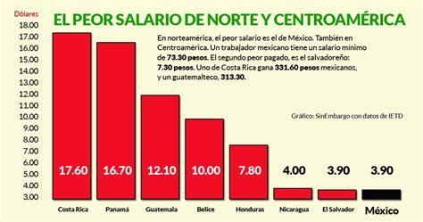 sueldos profesionales en mxico 2016 la buena m 233 xico tiene a 250 n bono demogr 225 fico la mala el