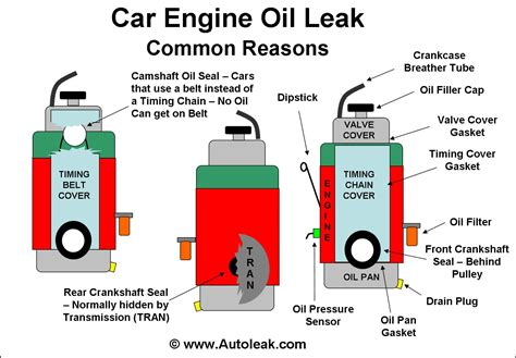 how to stop light coming in side of curtains engine leak stop