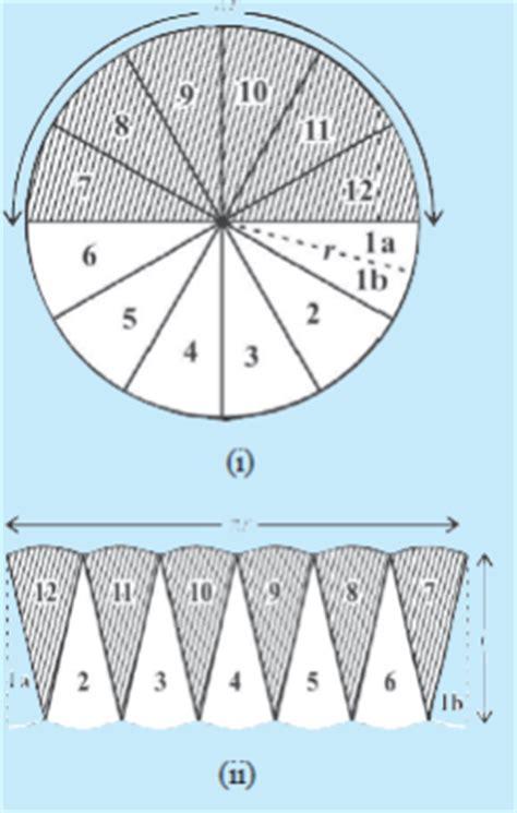 cara membuat flowchart luas dan keliling lingkaran menemukan pendekatan nilai π phi keliling dan luas