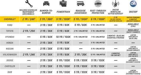 suv towing capacity chart     ford price release date reviews