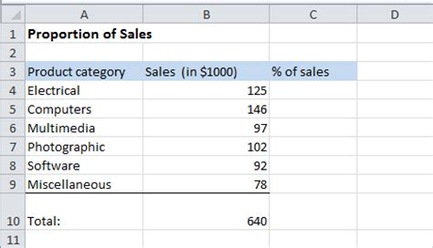How To Find Sales Excel Percentages How To Calculate Percentages