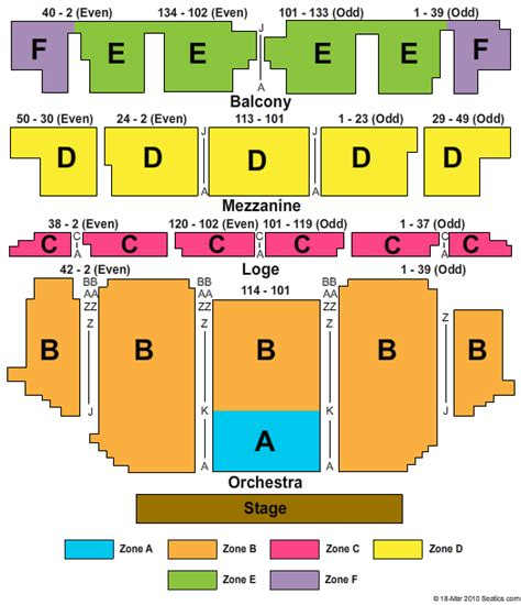 golden gate theater seating golden gate theatre pippin seating chart