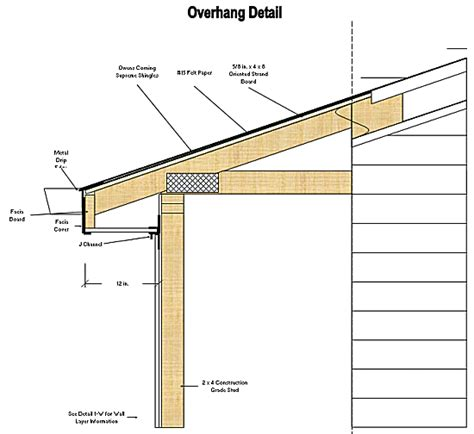 How To Build A Shed Roof Overhang how to build a shed with garage door learn basic