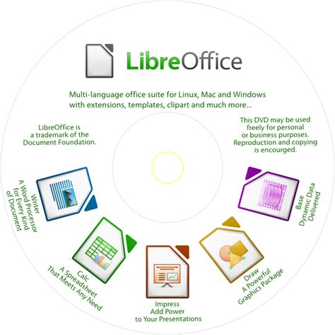 label design wiki marketing liboondvd the document foundation wiki