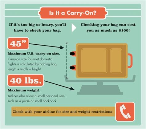 how to avoid checked baggage fees on major domestic airline carry on baggage size