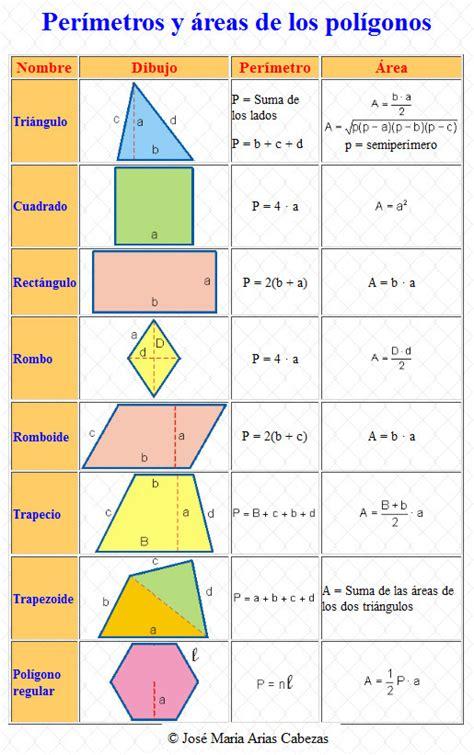 figuras geometricas mas comunes asxlab tics y recursos educativos per 237 metros y 193 reas