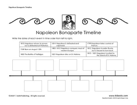 collection of napoleon bonaparte worksheets bluegreenish 2nd grade social studies timeline worksheets women s
