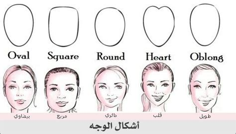 pictures of face shapes women anastasia beverly hills contour kit طريقتي بالكونتور و