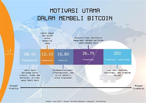bitcoin dilarang bi tim khusus sisir bali cari perdagangan bitcoin validnews co
