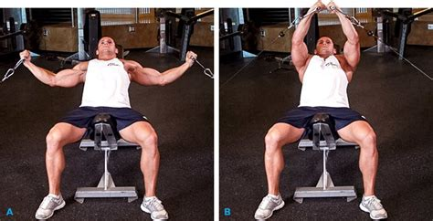 incline bench flyes 10 best chest exercises for building muscle