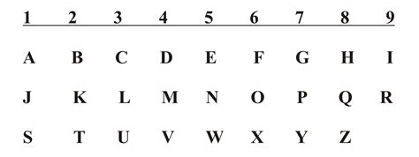 Letter Numerology image gallery numerology alphabet