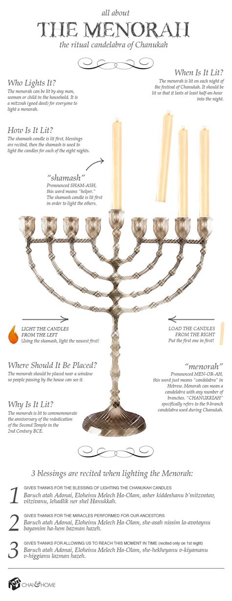 when to light menorah how to light a menorah infographic chai home