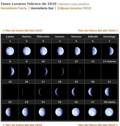 Calendario Lunar 2017 Hemisferio Sur Que Est 225 Pasando Con La Es Normal Observar La Fase
