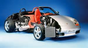 Porsche Boxster Engine Porsche 718 Boxster And 718 Cayman It S Official The New