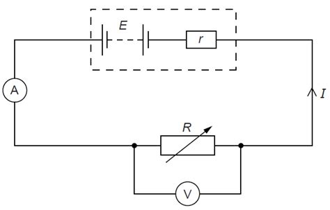 variable resistor electrical circuits physics 9702 doubts help page 132 physics reference