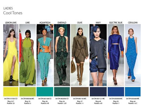 color solutions international sarahlizsewstyle colour trends color solutions