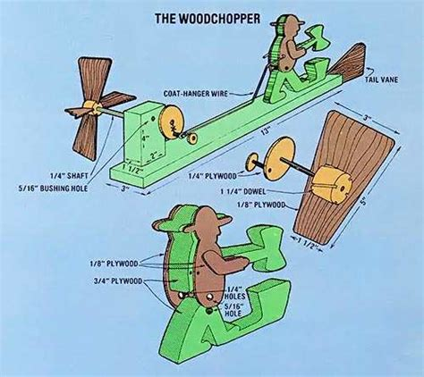 wood pattern making book whirligig wind vanes do it yourself mother earth news