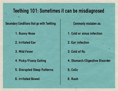 how to tell if a has fever when do babies start teething and how do you