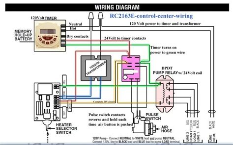 pool light transformer wiring diagram wiring diagrams