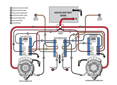 balmar alternator wiring diagram new wiring diagram 2018