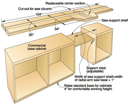 Etabli Atelier 2502 by Woodshop Ideas Wood Shop Plans Id 233 Es Pour La Maison
