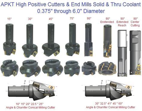 Indexable Milling Cutters   carbideanddiamondtooling.com Dorian Tool