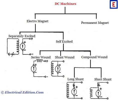20 kinds of electric circuit electromagnetic relay