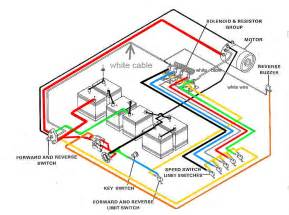 electric club car wiring diagrams page 2