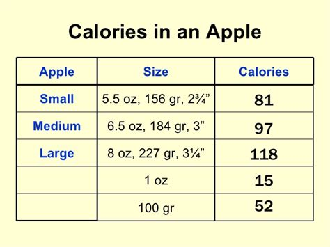 apple calories calories in an apple