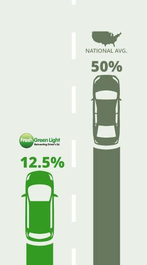fresh green light driving school driver s education in
