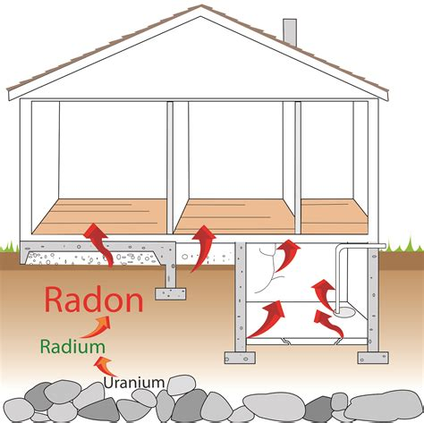 radon test kits free