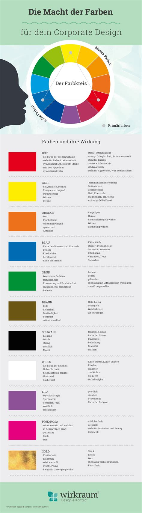 Schlafzimmer Farben Wirkung by Schlafzimmer Farben Wirkung Bigschool Info Und Ihre