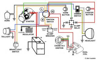 i need a beginers wiring diagram for a softail anyone