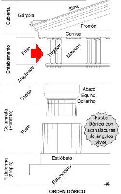 cornisa friso arquitrabe friso urbipedia archivo de arquitectura
