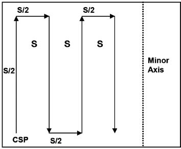 pattern lookup tactics 101 anti submarine warfare asw