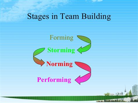 Team Building Ppt Mba 2009 Team Building Powerpoint Presentation Ppt