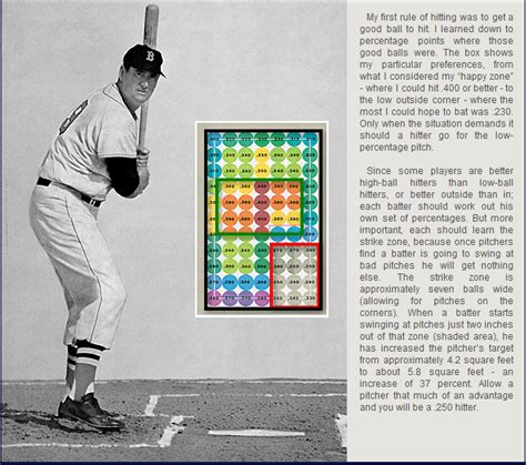Pdf Science Hitting Ted Williams by Ted Williams Baseball S Quant The Big Picture