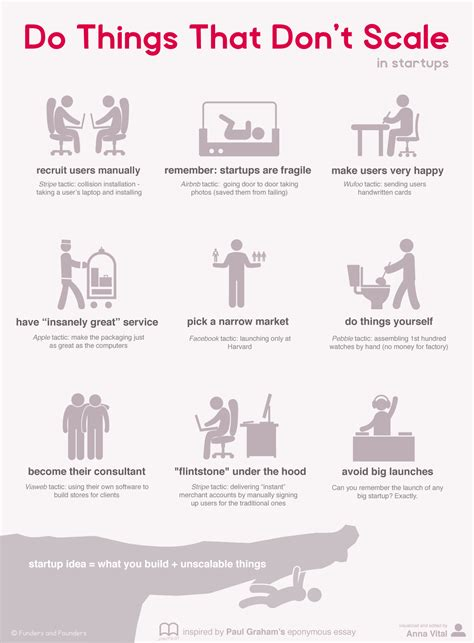Things That Dont Get About by Do Things That Don T Scale In Startups Infographic