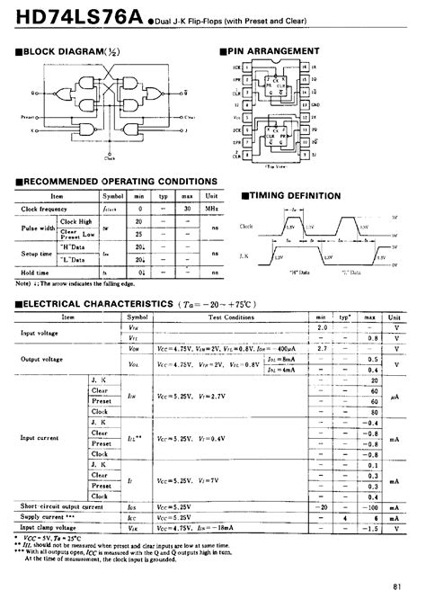a798 dual transistor datasheet 74ls76 pdf 데이터시트 dual j k flip flop with preset and clear hitachi semiconductor
