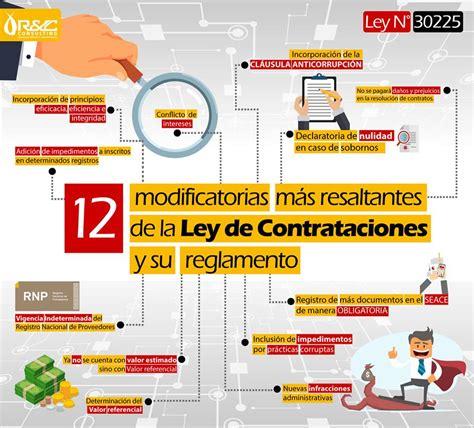 novedades en el nuevo reglamento de las contrataciones pblicas 2016 12 modificatorias resaltantes de la ley de contrataciones