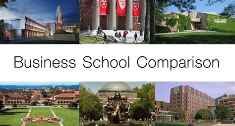 Columbia Southern Mba Ranking by Business School Comparison Mba News Thailand