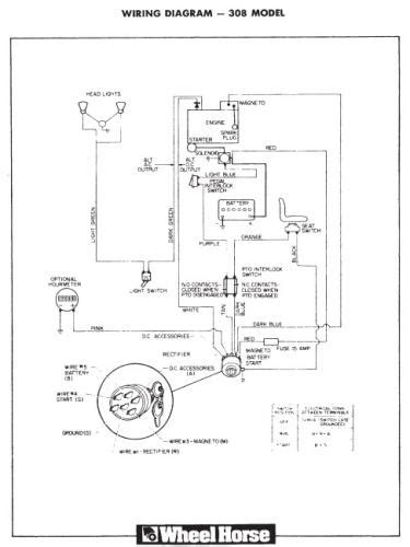 wheel 211 4 wiring diagram 32 wiring diagram