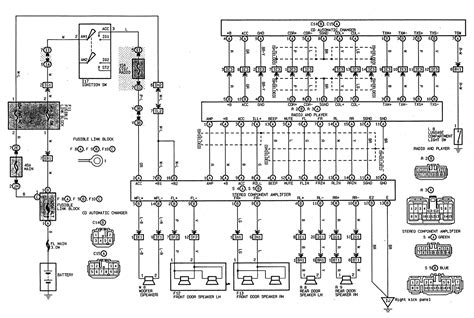 outlet wiring diagram for 1999 toyota 4runner 28 images
