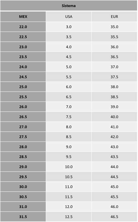 tabla de equivalencia equivalencia de tallas calzado industrial te mo
