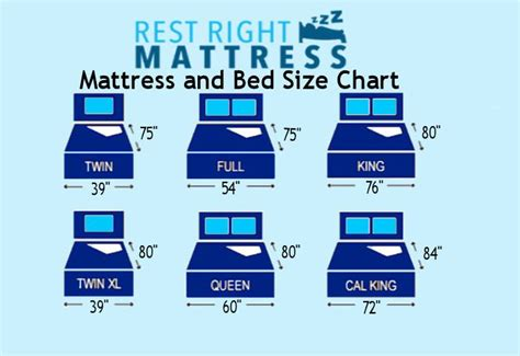 dimensions bed mattress mattress sizes and mattress dimensions rest right mattress