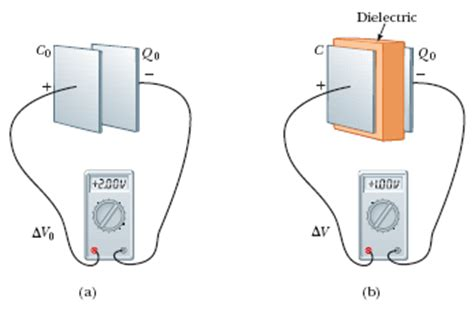 dielectric filled capacitor the voltage across an air filled parallel plate ca chegg