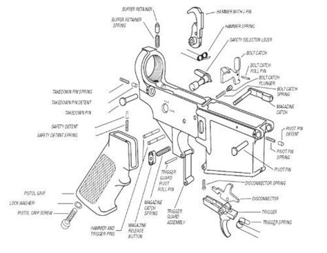 ar 15 parts diagram lower receiver ar 15 lower assembly parts
