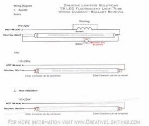 t8 t12 led led pods dmx led rgb leds led strips led controllers power