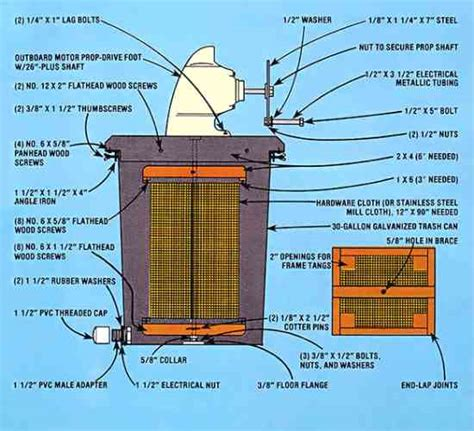 top bar beehive plans mother earth news top bar beehive plans mother earth news a homemade honey